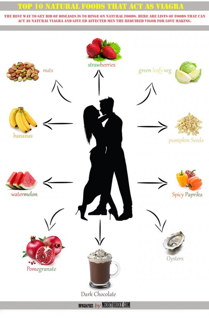 Infographics Top 10 Natural Foods That Act As Viagra