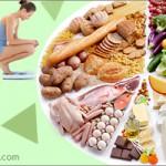 Blog-Healthy-Eating-Habits